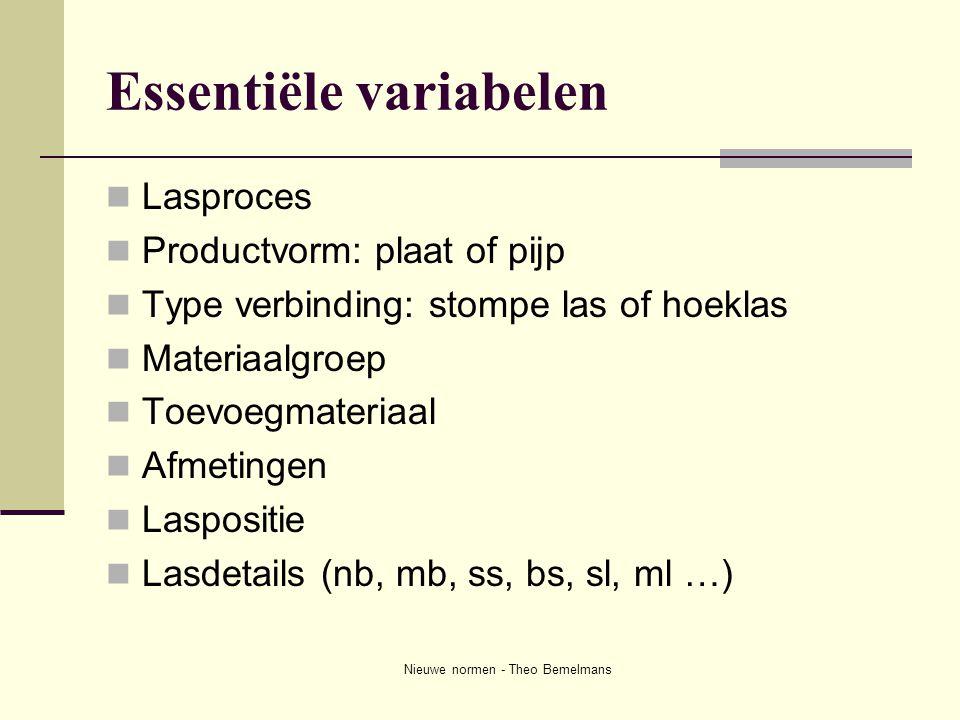 Essentiële variabelen
