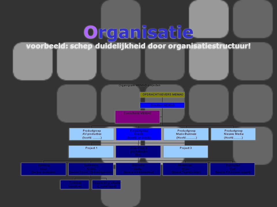 Organisatie voorbeeld: schep duidelijkheid door organisatiestructuur!