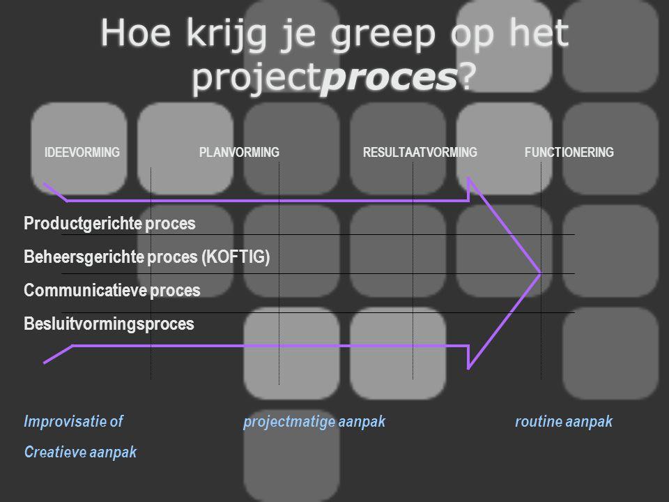 Hoe krijg je greep op het projectproces