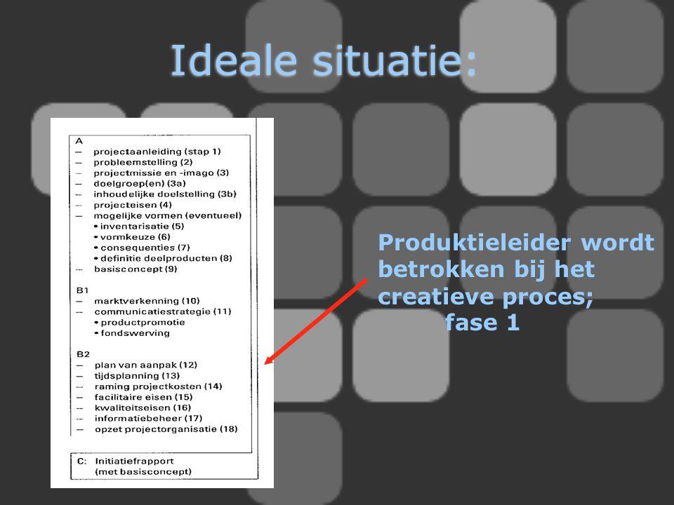 Ideale situatie: Produktieleider wordt betrokken bij het