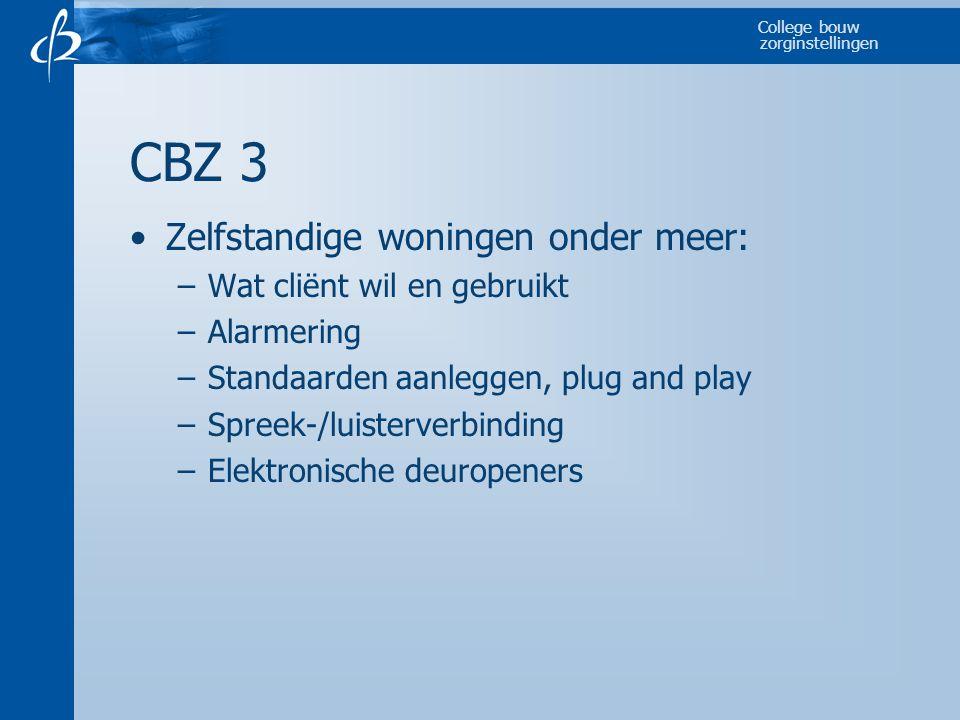 CBZ 3 Zelfstandige woningen onder meer: Wat cliënt wil en gebruikt
