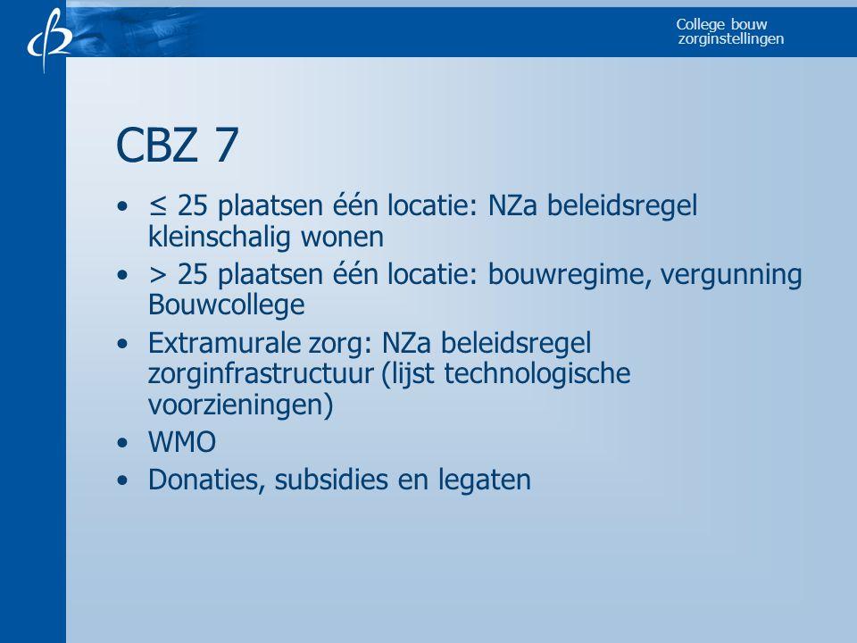 CBZ 7 ≤ 25 plaatsen één locatie: NZa beleidsregel kleinschalig wonen