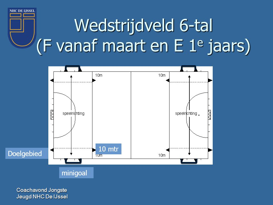 Wedstrijdveld 6-tal (F vanaf maart en E 1e jaars)