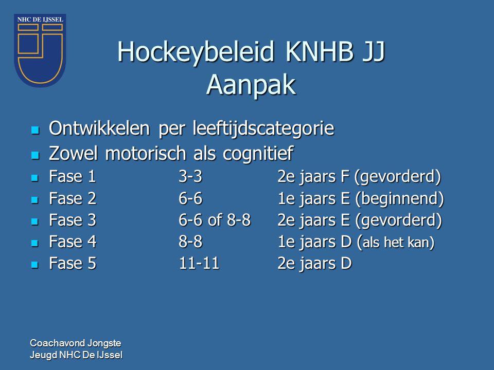 Hockeybeleid KNHB JJ Aanpak