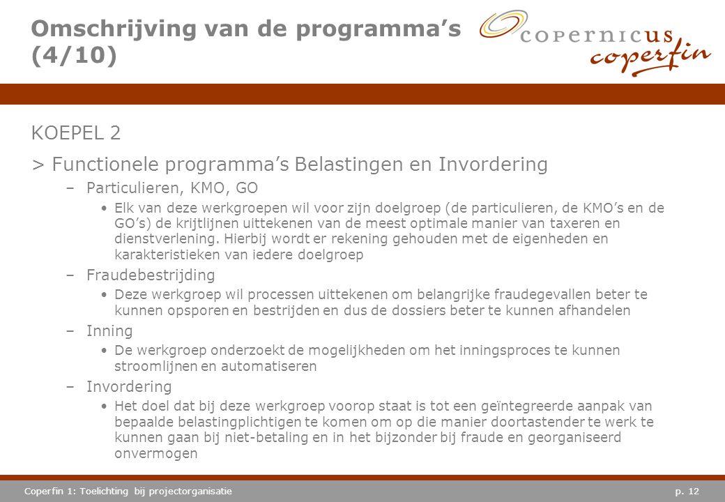 Omschrijving van de programma's (4/10)