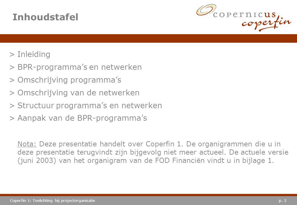 Inhoudstafel Inleiding BPR-programma's en netwerken