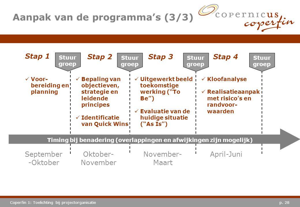 Aanpak van de programma's (3/3)