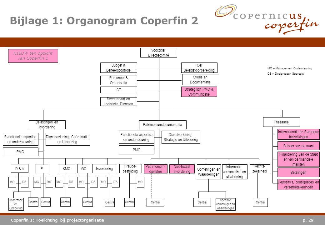 Bijlage 1: Organogram Coperfin 2