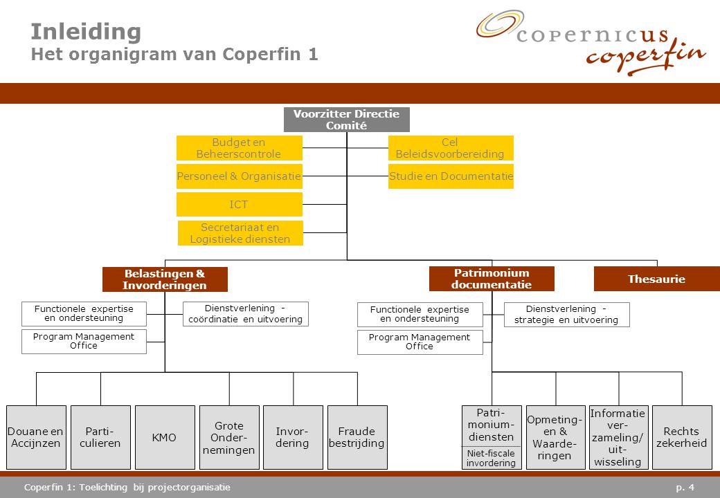 Inleiding Het organigram van Coperfin 1