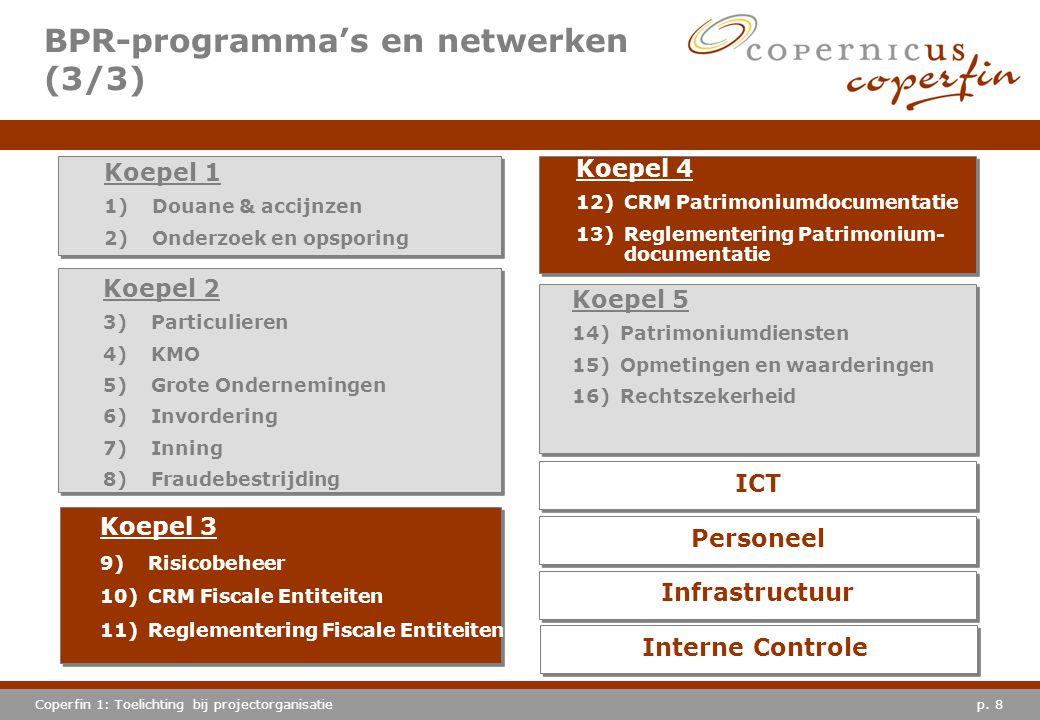 BPR-programma's en netwerken (3/3)