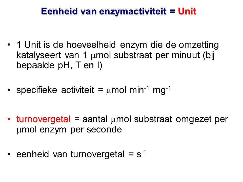 Eenheid van enzymactiviteit = Unit