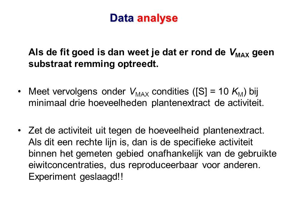 Data analyse Als de fit goed is dan weet je dat er rond de VMAX geen substraat remming optreedt.