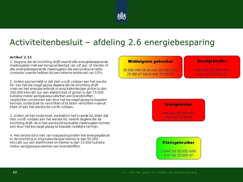 Activiteitenbesluit – afdeling 2.6 energiebesparing