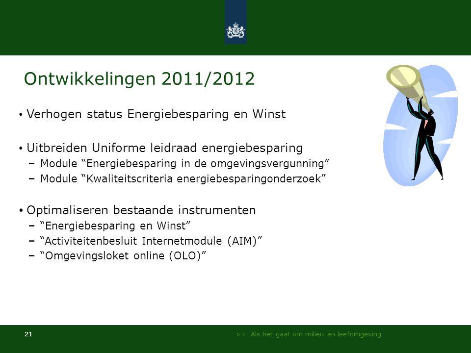 Ontwikkelingen 2011/2012 Verhogen status Energiebesparing en Winst