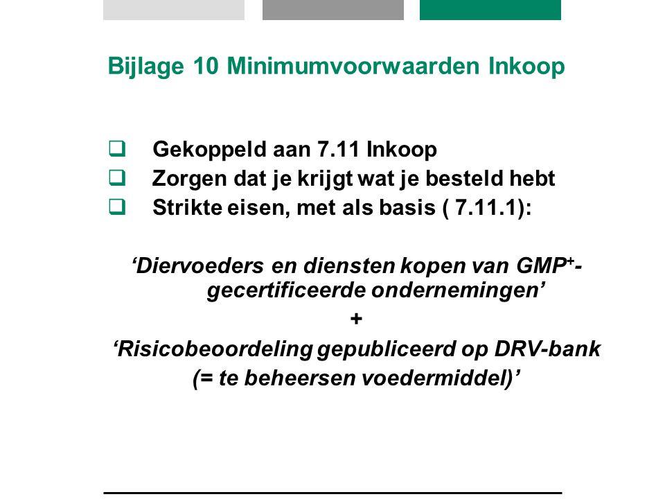 Bijlage 10 Minimumvoorwaarden Inkoop