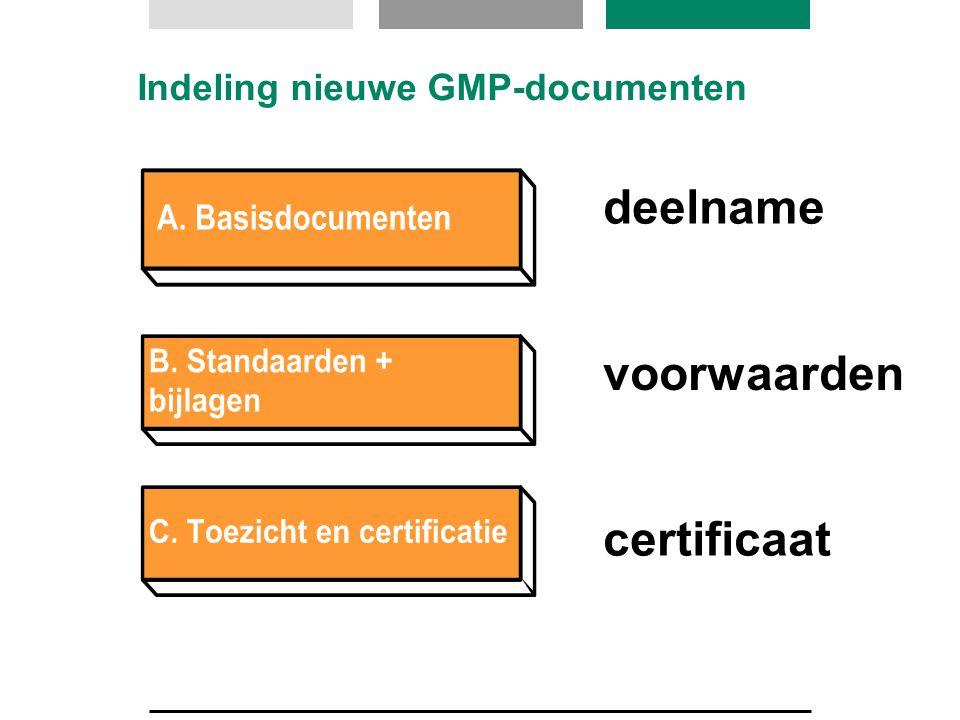 Indeling nieuwe GMP-documenten