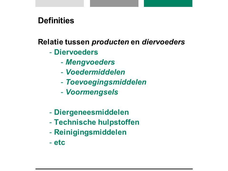 Definities Relatie tussen producten en diervoeders Diervoeders