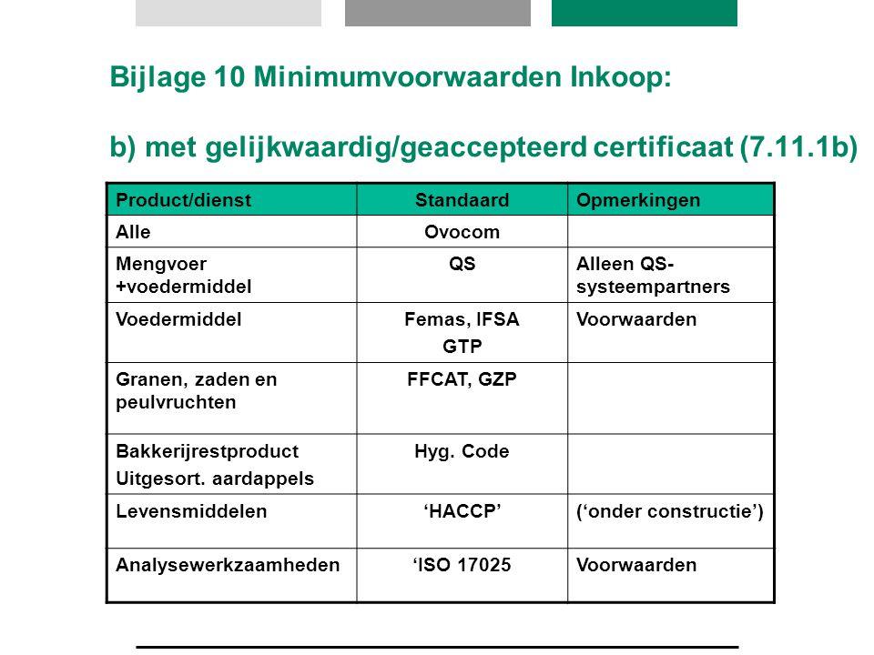 Bijlage 10 Minimumvoorwaarden Inkoop: b) met gelijkwaardig/geaccepteerd certificaat (7.11.1b)