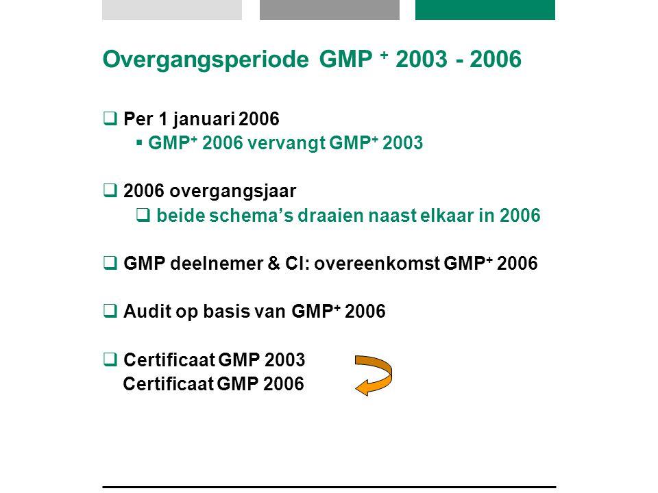 Overgangsperiode GMP + 2003 - 2006