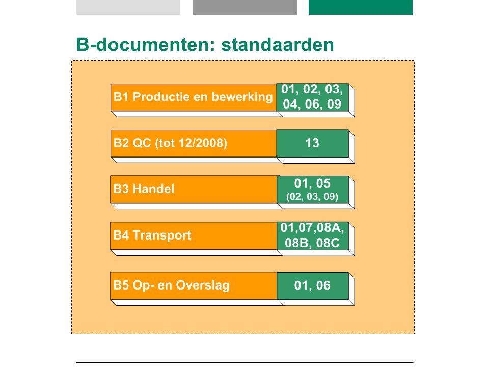 B-documenten: standaarden