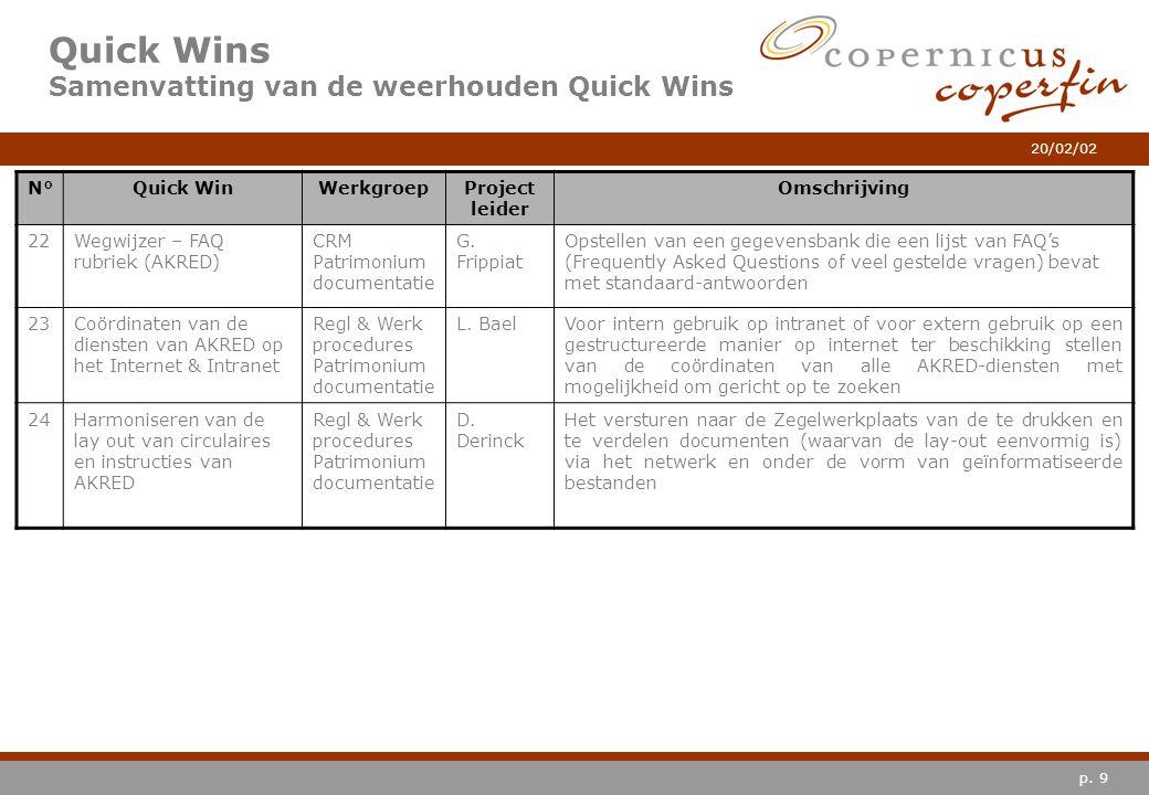Quick Wins Samenvatting van de weerhouden Quick Wins