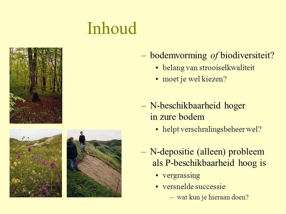 Inhoud bodemvorming of biodiversiteit