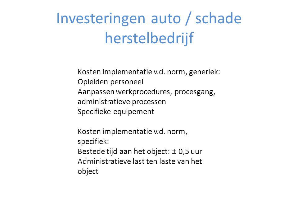 Investeringen auto / schade herstelbedrijf