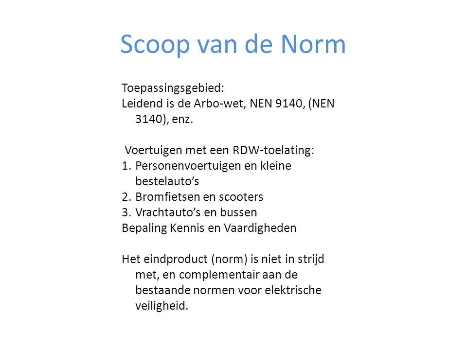 Scoop van de Norm Toepassingsgebied: