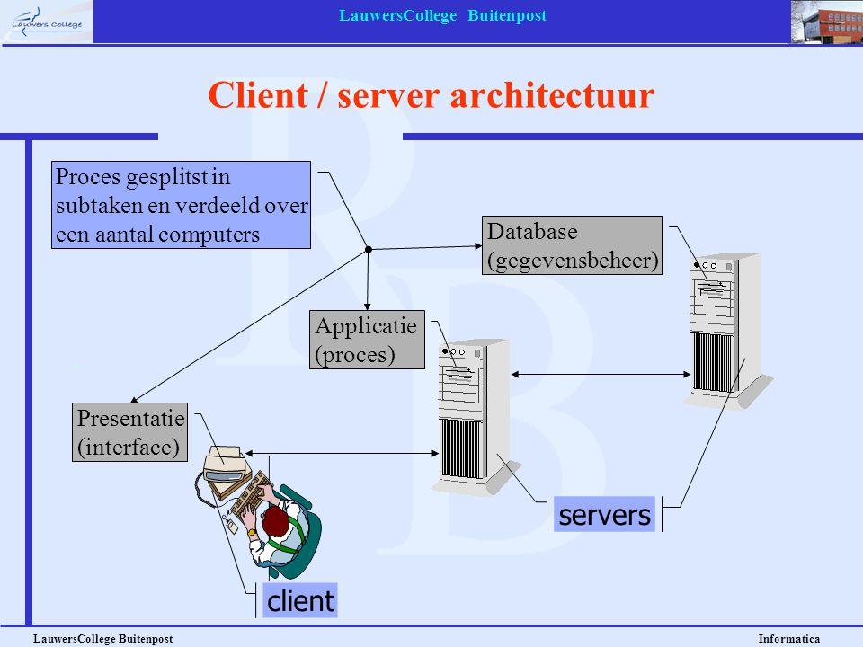 Client / server architectuur