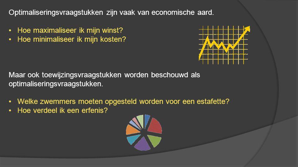 Optimaliseringsvraagstukken zijn vaak van economische aard.