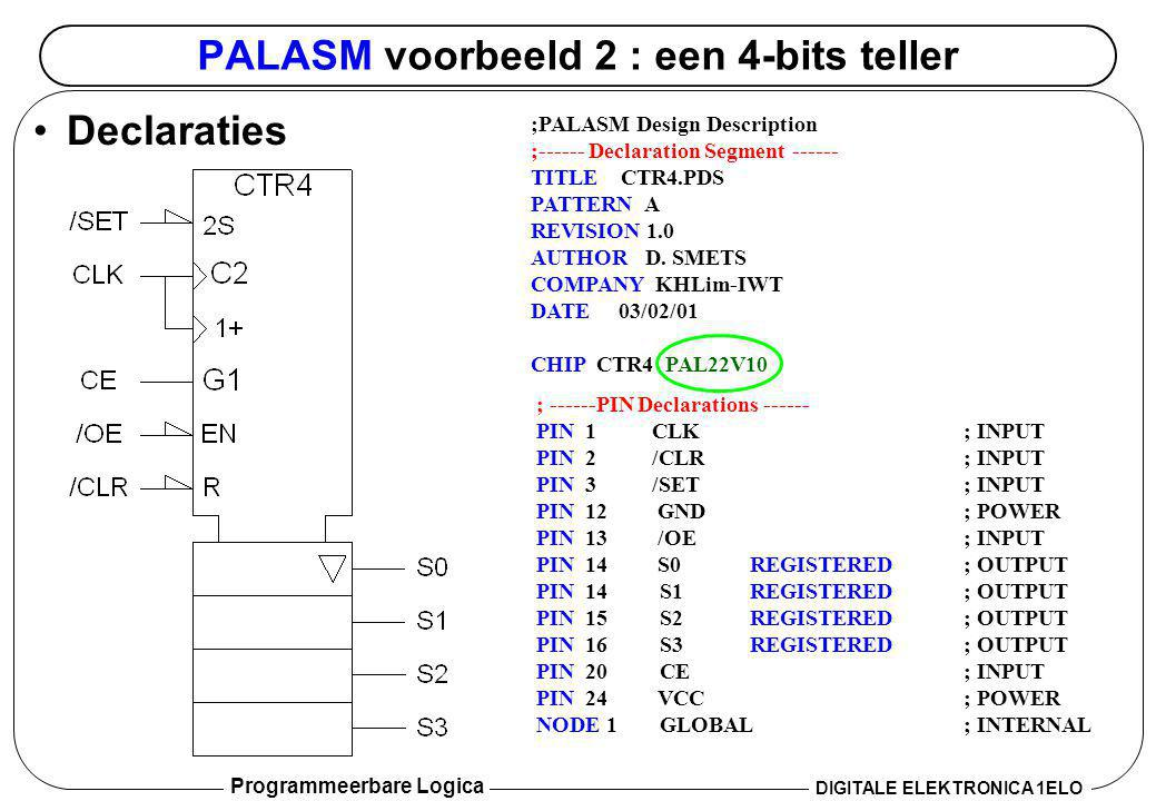 PALASM voorbeeld 2 : een 4-bits teller