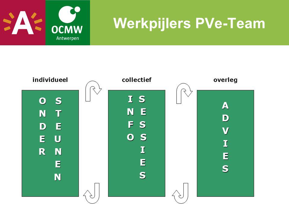Werkpijlers PVe-Team O S I S A N E N T D D E F S V E U O S I I R N E E