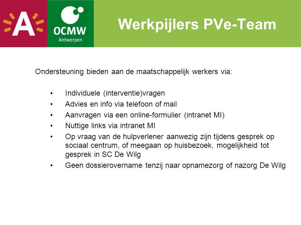 Werkpijlers PVe-Team Ondersteuning bieden aan de maatschappelijk werkers via: Individuele (interventie)vragen.