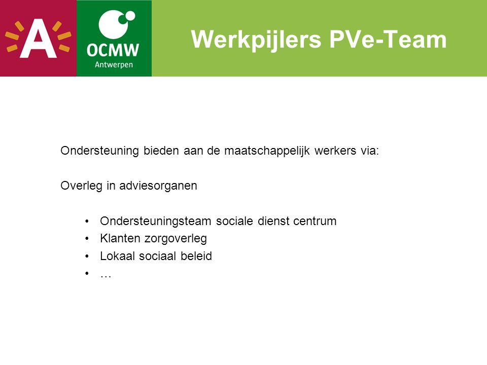 Werkpijlers PVe-Team Ondersteuning bieden aan de maatschappelijk werkers via: Overleg in adviesorganen.