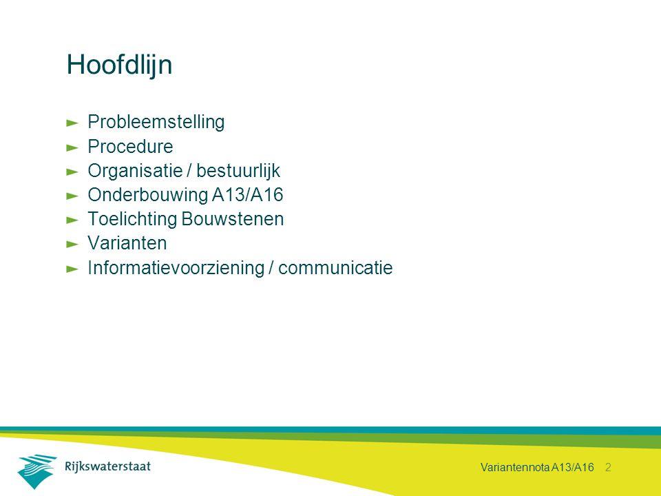 Hoofdlijn Probleemstelling Procedure Organisatie / bestuurlijk