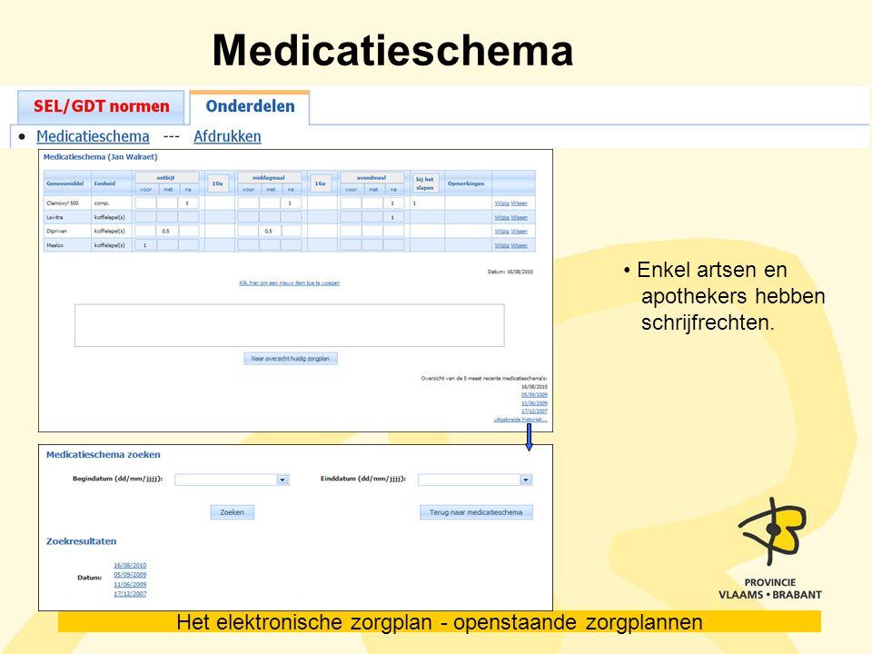 Medicatieschema Enkel artsen en apothekers hebben schrijfrechten. 18