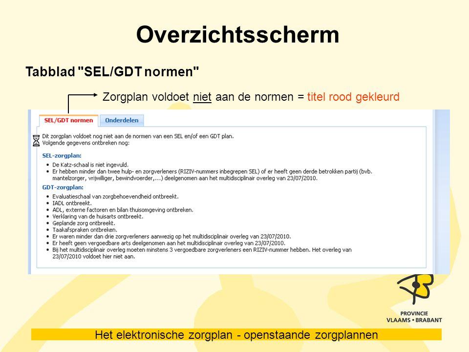Overzichtsscherm Tabblad SEL/GDT normen