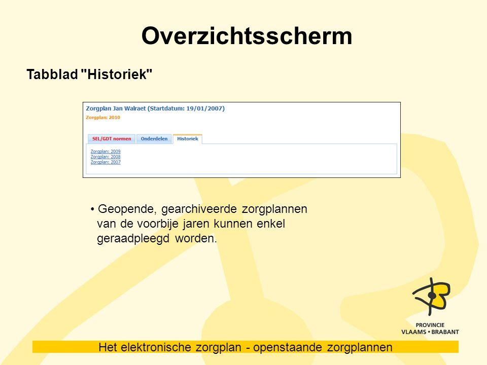 Overzichtsscherm Tabblad Historiek