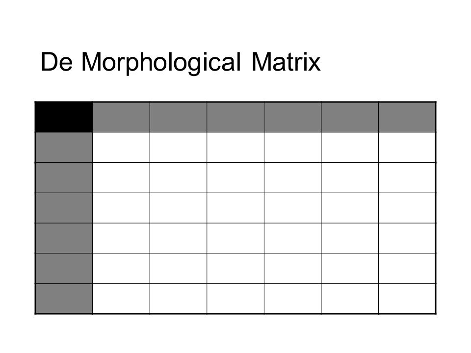 De Morphological Matrix
