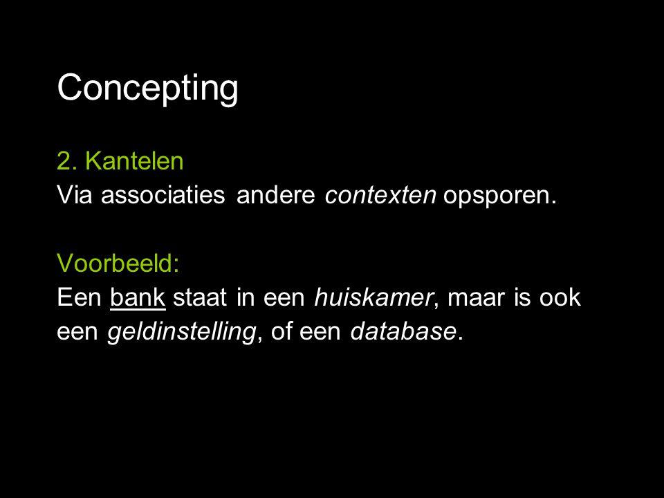 Concepting 2. Kantelen Via associaties andere contexten opsporen.