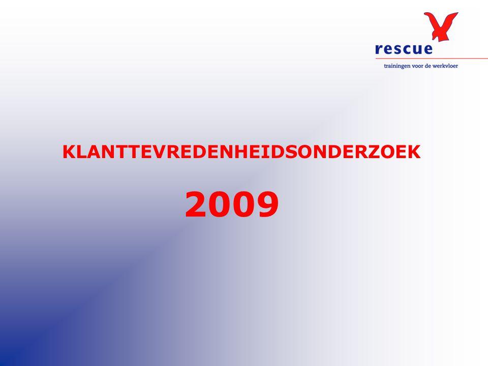 KLANTTEVREDENHEIDSONDERZOEK 2009