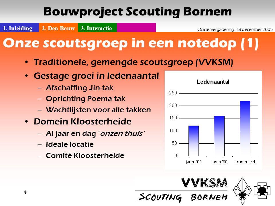 Onze scoutsgroep in een notedop (1)