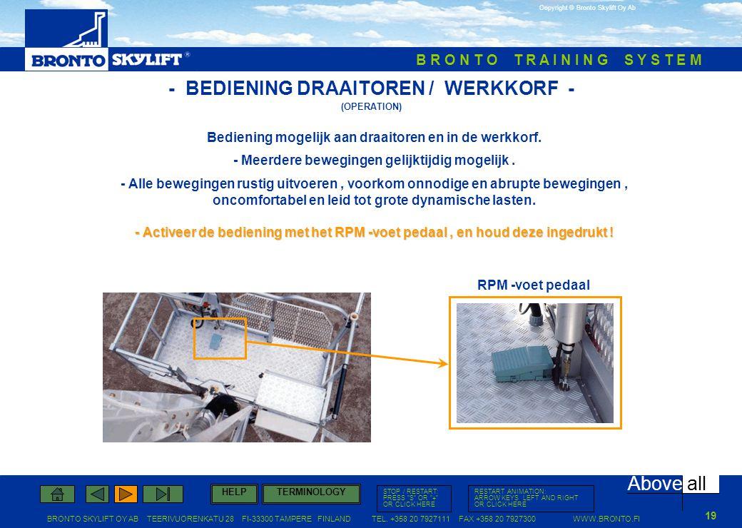 - BEDIENING DRAAITOREN / WERKKORF -