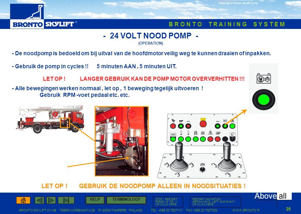 - 24 VOLT NOOD POMP - - De noodpomp is bedoeld om bij uitval van de hoofdmotor veilig weg te kunnen draaien of inpakken.