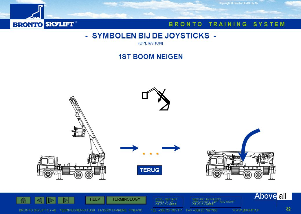 - SYMBOLEN BIJ DE JOYSTICKS -