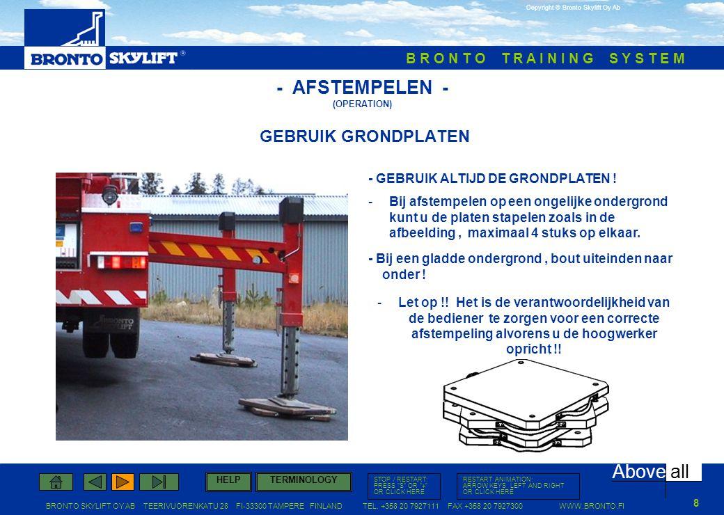 - AFSTEMPELEN - GEBRUIK GRONDPLATEN - GEBRUIK ALTIJD DE GRONDPLATEN !
