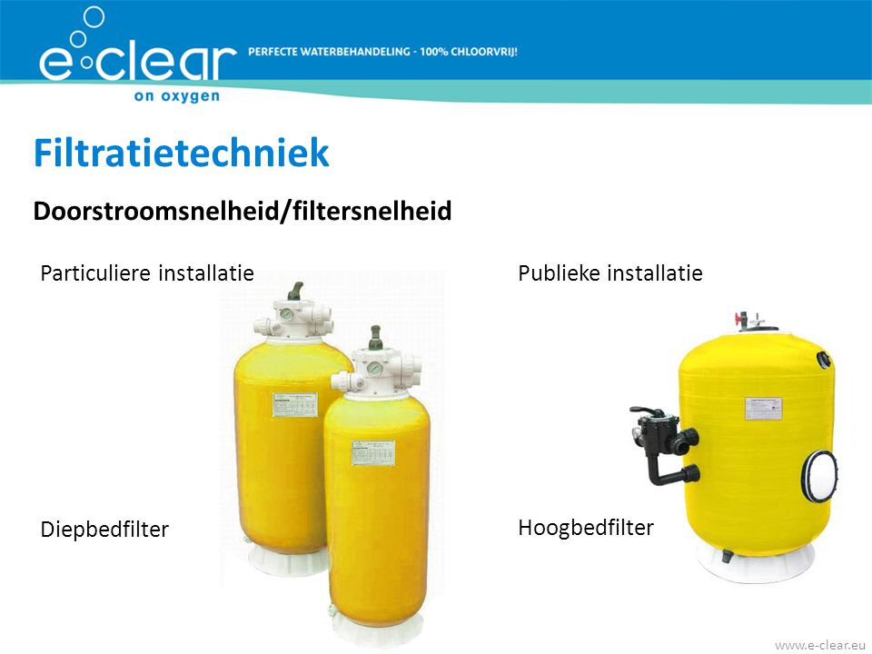 Filtratietechniek Doorstroomsnelheid/filtersnelheid