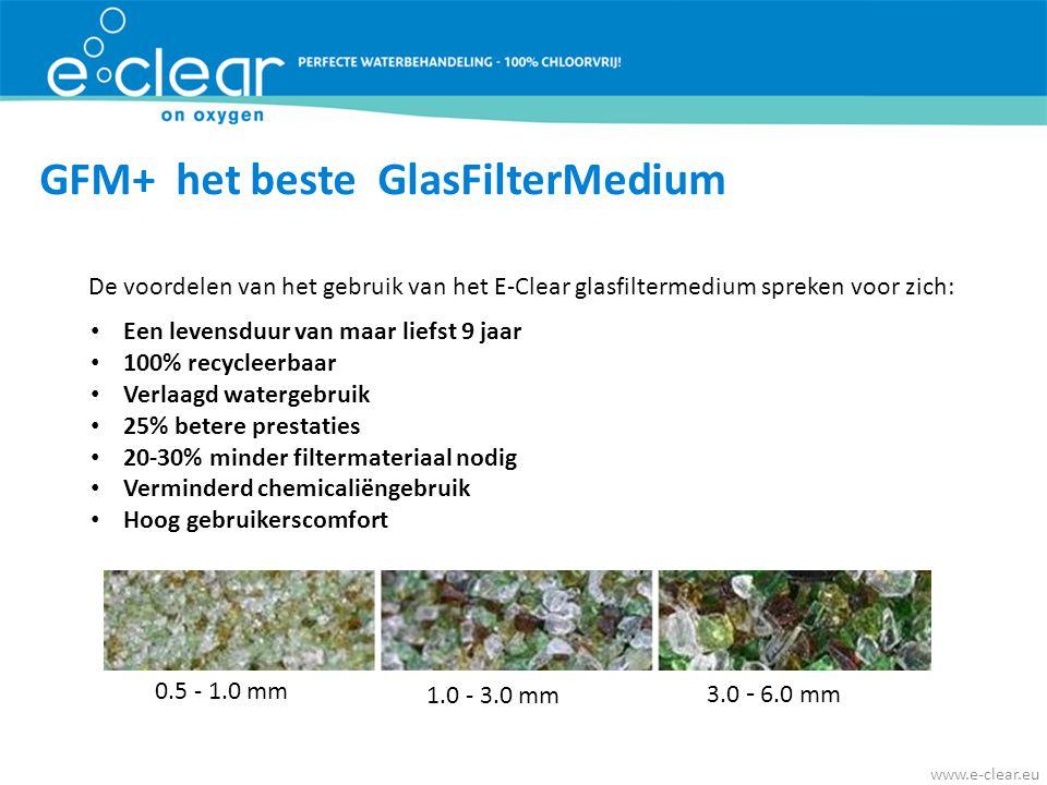 GFM+ het beste GlasFilterMedium
