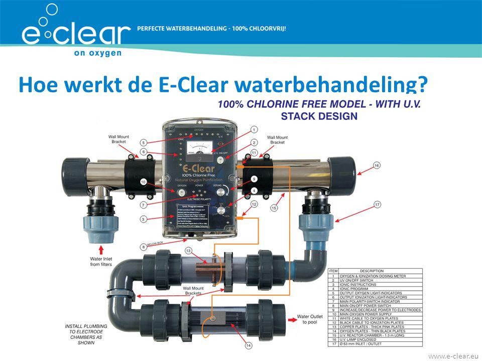 Hoe werkt de E-Clear waterbehandeling