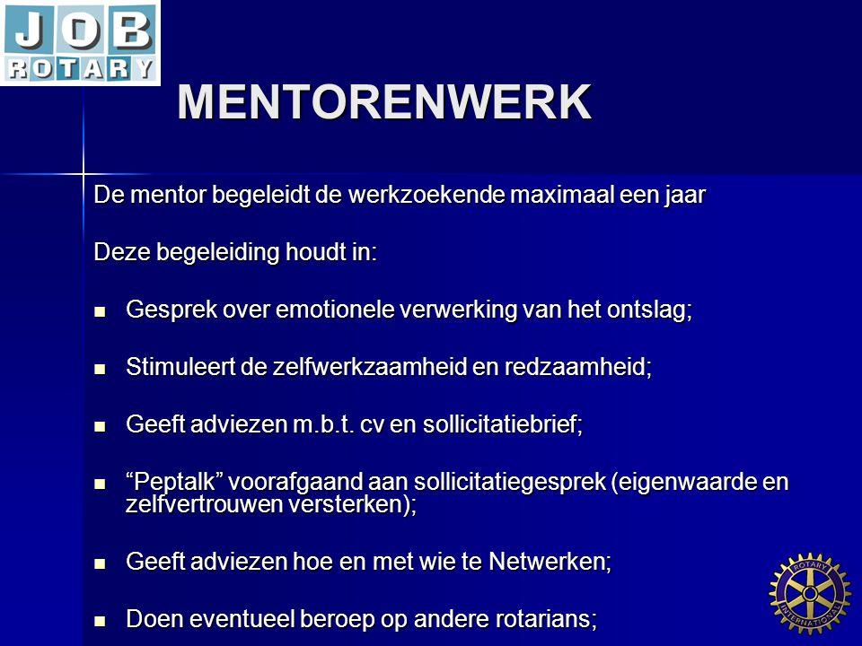 MENTORENWERK De mentor begeleidt de werkzoekende maximaal een jaar